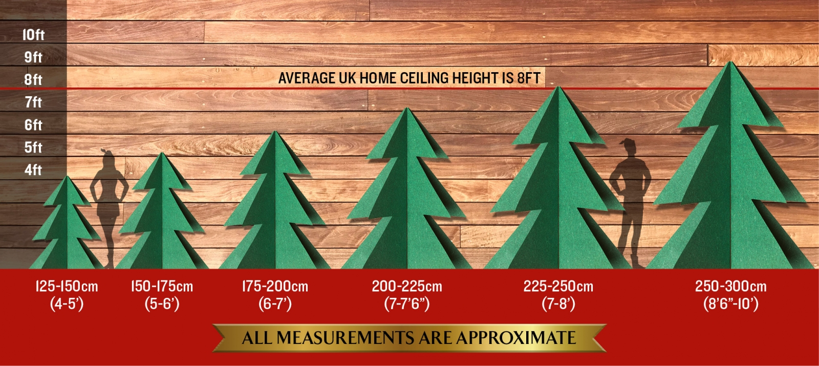 Christmas Tree Care And Size Guide Blue Diamond